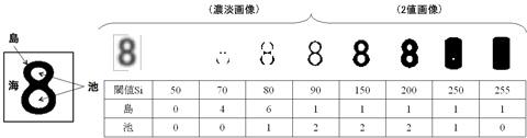 IPOテスト 図2